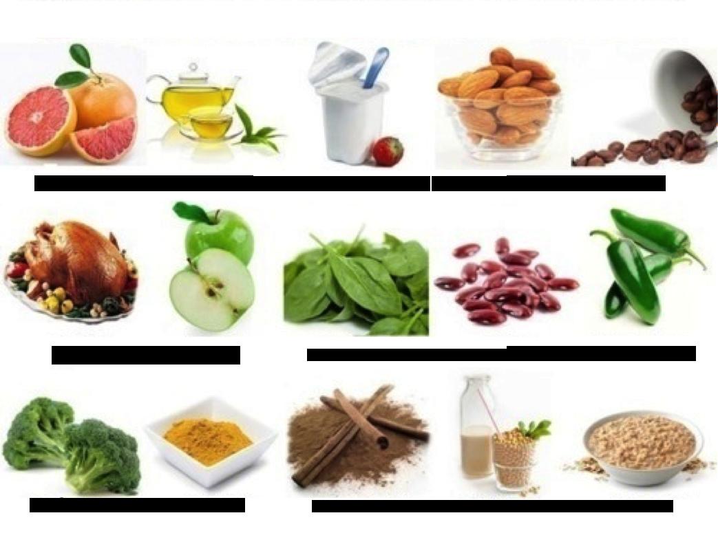 15 Alimentos Y 8 Consejos Para Acelerar El Metabolismo Y..