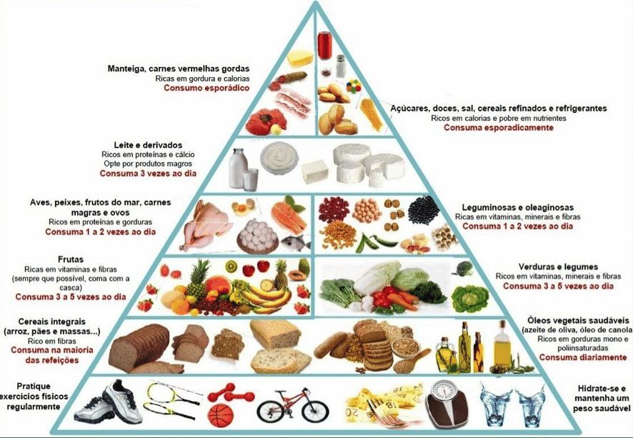 nueva piramide
